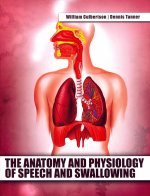 The Anatomy and Physiology of Speech and Swallowing