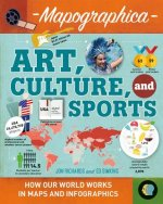 Art, Culture, and Sports