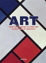 Art: From Cave Painting to Street Art- 40,000 Years of Creativity