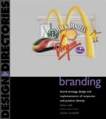 Branding: Brand Strategy, Design, and Implementation of Corporate and Product Identity