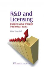 R&d and Licensing: Building Value Through Intellectual Assets