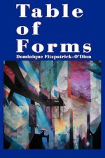 Table of Forms