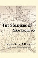 The Soldiers of San Jacinto
