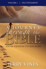 A Journey Through the Bible: From Genesis to Malachi