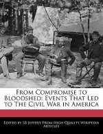 From Compromise to Bloodshed: Events That Led to the Civil War in America
