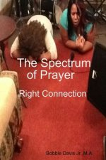 Spectrum of Prayer Right Connection