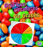 Grficas Circulares/Pie Graphs