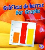 Graficas de Barras/Bar Graphs