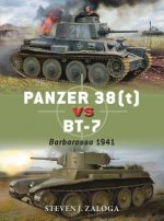 Panzer 38(t) Vs BT-7: Barbarossa 1941