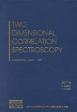 Two-Dimensional Correlation Spectroscopy: Kobe-Sanda, Japan, 29 August - 1 September 1999