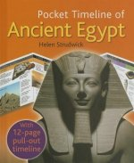 Pocket Timeline of Ancient Egypt