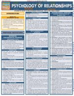 Psychology of Relationships Laminate Reference Chart