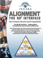 Alignment: The Ra Interface