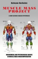 Muscle Mass Project: A New Science-Based Hypothesis