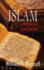 Islam; A Threat to Civilization