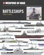 Battleships: 1900 to Today