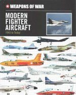 Modern Fighter Aircraft: 1945 to Today