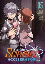 Certain Scientific Accelerator