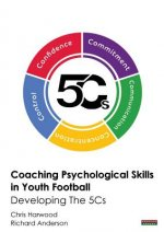 Coaching Psychological Skills in Youth Football