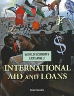 International Aid and Loans