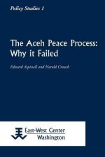 The Aceh Peace Process: Why It Failed
