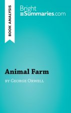 Book Analysis: Animal Farm by George Orwell