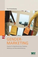 Gender-Marketing