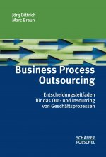 Business Process Oustsourcing