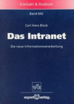 Das Intranet