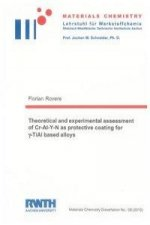 Theoretical and experimental assessment of Cr-Al-Y-N as protective coating for y-TiAl based alloys
