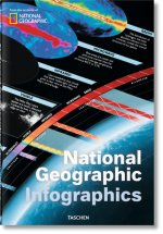 National Geographic Infographics