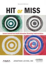 HIT or Miss: Lessons Learned from Health Information Technology Implementations