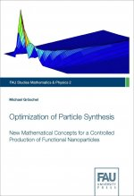 Optimization of Particle Synthesis