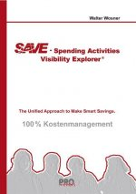Save - Spending Activities Visibility Explorer 100 % Kostenmanagement
