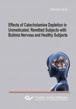 Effects of Catecholamine  Depletion in Unmedicated,  Remitted Subjects with  Bulimia Nervosa and  Healthy Subjects