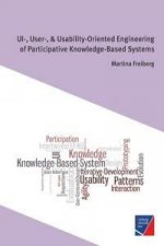 UI-, User-, & Usability-Oriented Engineering of Participative Knowledge-Based Systems