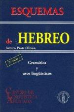 Esquemas de hebreo : gramática y usos lingüísticos
