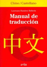Manual de traducción chino/castellano