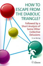 How to Escape from the Diabolic Triangle?: Followed by a Short Analysis of Some Other Collective Delusions