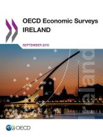 OECD Economic Surveys: Ireland 2015