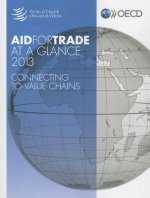Aid for Trade at a Glance: Connecting to Value Chains