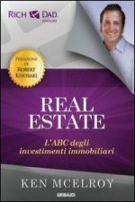 Real estate. L'ABC degli investimenti immobiliari