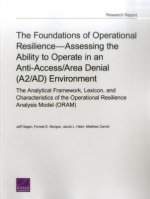 The Foundations of Operational Resilience