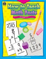 How to Teach Math Facts: Grades 1-4