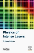 Physics of Intense Lasers