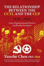 The Relationship between the CCYL and the CCP, 1920-2012