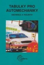 Tabulky pro automechaniky
