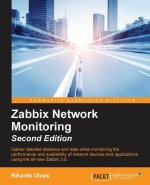 Zabbix Network Monitoring -