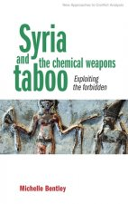Syria and the Chemical Weapons Taboo: Exploiting the Forbidden