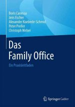 Das Family Office